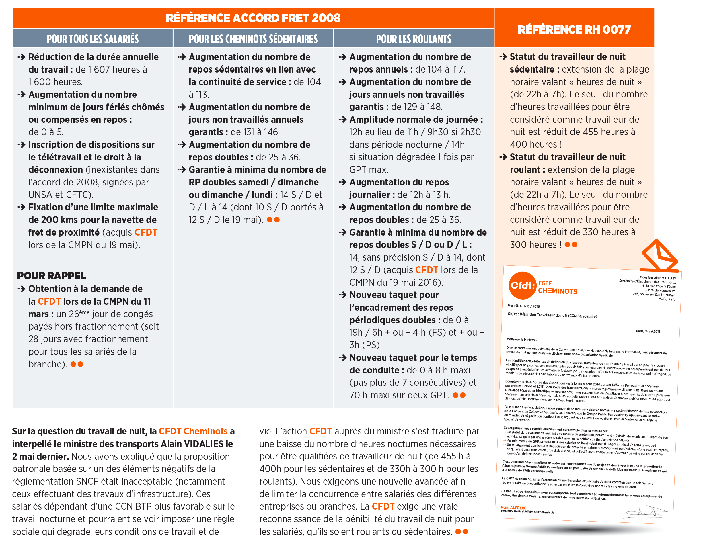 Convention Collective Ferroviaire Accord D Entreprise Sncf Cfdt